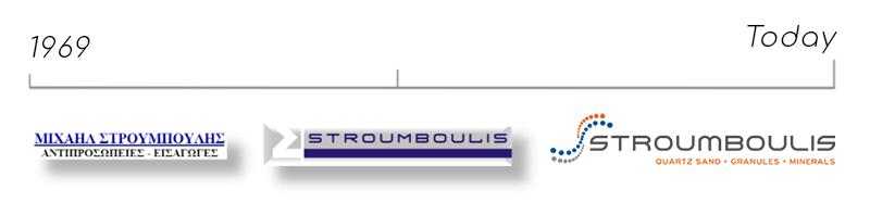 stroumboulis logo history en